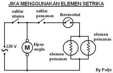 skema-2